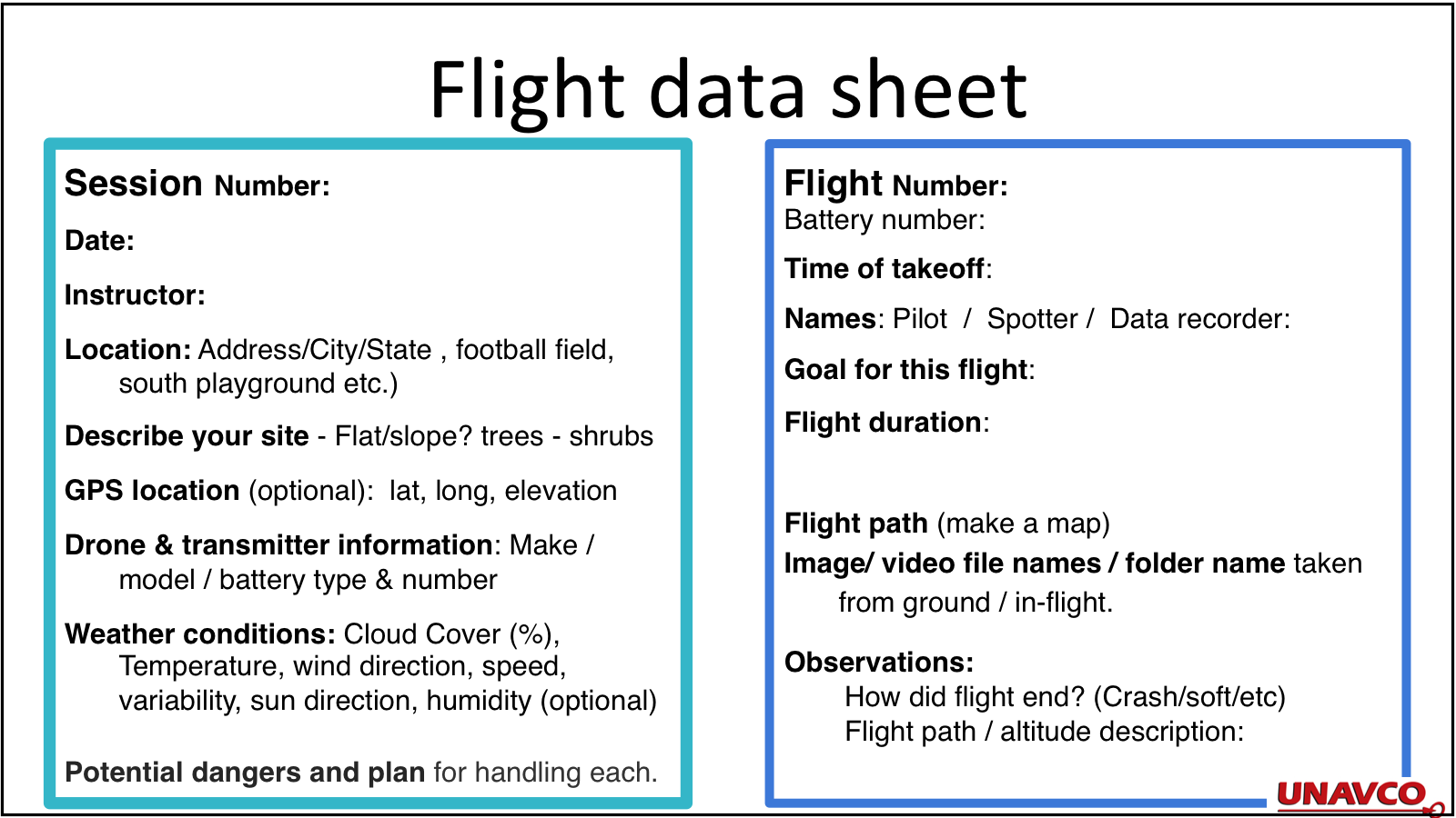 Flight data sheet