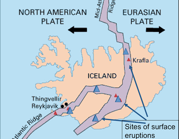 "This map shows the Mid-Atlantic Ridge rifting Iceland.  GPS stations lie on both sides of the rift.  Kious, J. and R. Tilling.  1996.  ""Understanding Plate Motions"" in This Dynamic Earth:  the story of plate tectonics, online edition."
