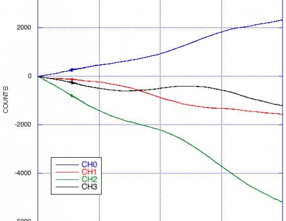 Bresenham Line Drawing Algorithm Wikipedia : Open data seg wiki autos post