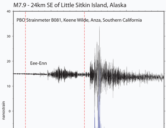 Shear strain from the Mw6.9 - 96km SSE of Raoul Island, New Zealand and the Mw 7.9 earthquake 24km SE of Little Sitkin Island, Alaska as recorded by PBO strainmeter B081, Keene Wilde, Anza, Southern California. Shown are 1-sample-per-second high-rate processed data. (Figure by Kathleen Hodgkinson, UNAVCO.)
