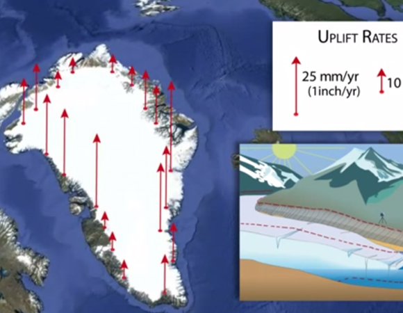 Young scientists at Super Science Saturday apply their new knowledge of isostatic adjustment to real data in Greenland. Are the glaciers in Greenland growing or shrinking? Screenshot from animation of Glaciers are retreating: How can we measure the full ice loss? available on the UNAVCO YouTube channel.