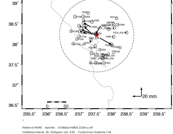 Coseismic offsets at PBO GPS stations that recorded the M6.0 South Napa Earthquake. Offsets were estimate by the GAGE GPS Analysis Center Coordinator. (Figure provided by Tom Herring, MIT).