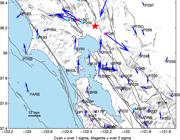 This map shows a rapid estimate of the coseismic displacement that occurred in the earthquake. The offsets were estimated by University of Nevada, Reno the day after the event from 24 hour latency 5 minute sample interval GPS time series obtained with the GIPSY/OASIS-II software from the Jet Propulsion Laboratory. They used 6 hours of data before the event, 6 hours (max) after the event, with a gap of one hour after the event. The offsets were estimated as the difference between the means of the coordinates for each of the after and before intervals, done separately for each coordinate. Uncertainties of the offsets are estimated as the square root of the sum of variances of the before and after intervals (i.e. are based on scatter of the time series before and after the event), and hence may be overestimated. Cyan and magenta dots in the vector plot indicate displacements that are greater than the 1 sigma/2 sigma uncertainty, respectively. Offsets greater than 30 mm are excluded, based on the maximum displacement expected for an M6.1 at 10 km depth, which removed two large outliers in the displacement field. (Figure provided by Bill Hammond, University of Nevada, Reno)