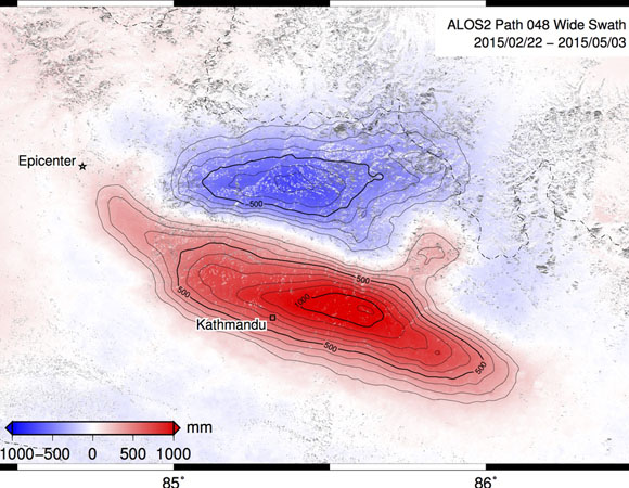 Line-of-sight deformation data from the ALOS-2 satellite.  The original SAR data were obtained from the AUIG User Interface Gateway under a calibration and validation project sponsored by JAXA. Data were processed with GMTSAR with additional post processing using GMT.  The phase was unwrapped using the snaphu software. For more: http://topex.ucsd.edu/nepal/ (Eric Lindsey, Xiaohua Xu, and David Sandwell, UCSD)