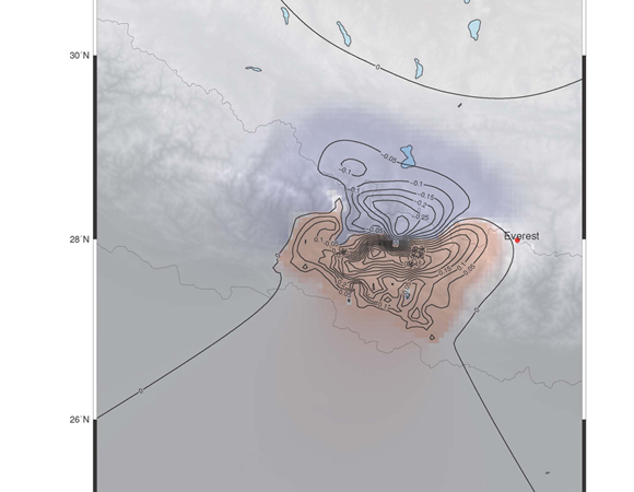 Expected vertical surface displacement from forward modeling (Okada 1992) based on seismically derived source provided by Gavin Hayes at the USGS. The expected vertical displacement at Everest is roughly 2.5 cm down. Pure seismically derived sources have a tendency to underestimate the total displacement and may move the node line (where displacement goes from positive to negative) with further refinement. This could impact the calculated vertical displacement. Everest is approximately 200 km from the epicenter. Maximum vertical displacements near the epicenter is over .5 m. (From Dave Mencin, UNAVCO, April 29, 2015)