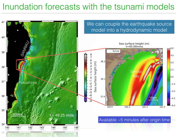 Slide from Dr. Diego Melgar: Coupling the earthquake source model obtained with GPS and seismic data with a hydrodynamic model results in a detailed forecast of tsunami inundation, here using the March 2011 Mw 9.0 Tōhoku earthquake and resulting tsunami as a test case.