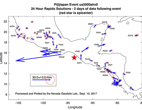 Vector displacements of GPS stations based on two days of data after the September 8, 2017 Chiapas, Mexico earthquake, compared to the median position of the stations from the previous 10 days. Significant offsets are observed as far east as the Yucatan Peninsula ~1000 km from the epicenter. The offsets show a clear pattern of east-west extension and north-south contraction consistent with the event having a normal-type slip mechanism. A preliminary offsets table is available at the Nevada Geodetic Laboratory website: http://geodesy.unr.edu/. See Related Links (this page) for data attributions. (Figure from Nevada Geodetic Laboratory.)