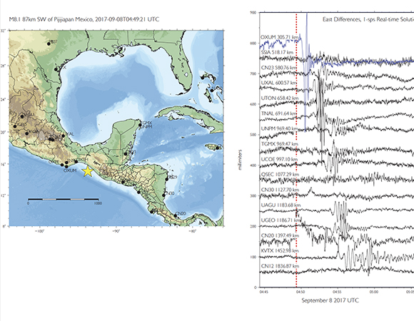 Motions from the September 8, 2017 Chiapas, Mexico earthquake as recorded in real-time GPS data streams from stations in the region. Stations shown are part of the TLALOCNET and COCONet GPS/GNSS-met networks, operated with funding from the National Science Foundation. These networks are maintained by UNAVCO and regional partners with all data available freely online. (Figure by Kathleen Hodgkinson, UNAVCO)