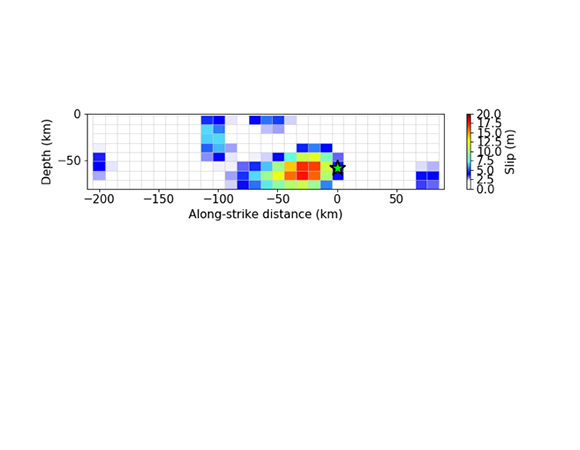 Preliminary slip inversion calculated by inverting the static offsets from the Nevada Geodetic Laboratory jointly with 4 tide gauges and 1 DART buoy, and assuming an 80 degree dipping normal fault as modeled from the regional W-phase moment tensor from the Servicio Seismológico Nacional (Mexico). (Inversion and figure by Diego Melgar, University of Oregon)