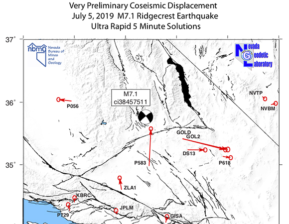 Ultra rapid analysis coseismic offsets calculated by the Nevada Geodetic Laboratory (NGL) for a subset of continuous GPS stations in the region of the July 6, 2019 M 7.1 earthquake. The NGL processes data using JPL's ultra-rapid orbit products, allowing them to calculate coseismic offsets for a few stations on the same day as the earthquake. They note: We can already see from these early results that the movements are much larger and extend a greater distance than those from yesterday's event. For example, the GPS station GOLD (which is over 70 km southeast of the epicenter) moved ~31 mm, much greater than it moved during yesterday's earthquake (see previous figure). Today's result shows that significant movement extends at least 150 km from the epicenter, and may reach south of the San Andreas Fault. The pattern of the displacements gives us confidence that what we are seeing is from the earthquake. The movement was approximately east-west extensional, and north-south contractional, consistent with the active tectonic strain rate field. The movement is also consistent with the earthquake moment tensor, which along with seismic data, indicate a right lateral strike slip event on an approximately northwest striking plane. // These results are preliminary and subject to revision. (Image/Nevada Geodetic Laboratory)