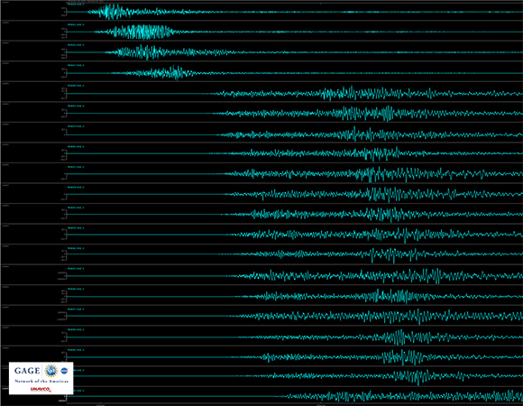 Seismic traces (100Hz Vertical channel EHZ) of the July 6, 2019 M 7.1 Ridgecrest, CA earthquake as recorded by the 20 closest borehole seismometers in the NSF Network of the Americas (NOTA). The seismometers are installed at depths of anywhere from ~140 to 220 m (459 to 721 ft), which produces particularly quiet seismic signals. The four closest stations are part of the Mojave borehole network. The next 15 closest stations are in the Parkfield borehole network, west of the earthquake, and the Anza borehole network, south of the earthquake. NOTA is a core component of the NSF Geodetic Facility for the Advancement of Geoscience (GAGE), operated by UNAVCO. These data are available under the PB network code through the IRIS DMC (http://ds.iris.edu/mda/PB/). (Figure/Wade Johnson, UNAVCO)