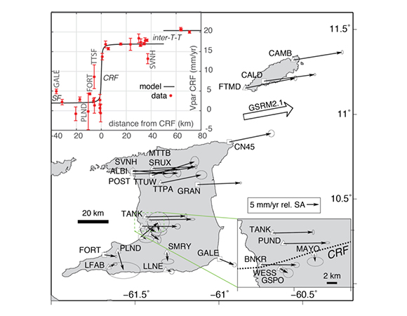 Trinidad-Tobago GPS-derived horizontal velocity field (Weber et al., 2019) in a fixed South American plate reference frame (Kreemer et al., 2014). Triangles show episodic GPS sites; squares show continuous GPS sites. Inset: Site velocity blow‐up near the western Central Range Fault, the principle active fault in this segment of the CA-SA transform plate boundary. GSRM 2.1 CA‐SA plate motion vector from Kreemer et al. (2014). Modified from Weber et al. (2019). (Image provided by John Weber, Grand Valley State University)