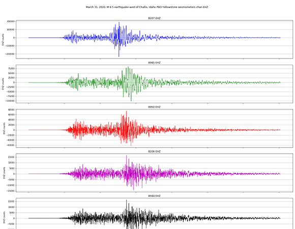 Borehole seismic data from the March 31, 2020 Stanley, Idaho earthquake for the NOTA borehole geophysics array in Yellowstone, about 400 km from the earthquake epicenter. All seismic traces are scaled independently. (Figure by Wade Johnson, UNAVCO)