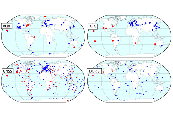 Positions of stations of the four measurement techniques that contribute to the ITRF. Red sites are operated by NASA and other US institutions. Blue sites are operated by the international community. Very Long Baseline Interferometry (VLBI) provides information on the orientation of the Earth with respect to distant galaxies as well as a scale factor. Satellite Laser Ranging (SLR) provides information on the location of the center of mass of the Earth and scale. The Global Navigation Satellite System (GNSS) stations enable densification of the reference frame to tens of thousands of GNSS receivers on spacecraft, aircraft, ships, and buoys and local and regional geodetic networks such as the National Science Foundation's Network of the Americas (including in real-time). The GNSS network also makes a vital contribution to the ITRF. The Doppler Orbitography and Radiopositioning Integrated by Satellite (DORIS) is a ground-based beacon system mainly used for computing accurate orbits of altimetric spacecraft and for enhancing the global distribution of ITRF positions and velocities. (Image/Data from Carey Noll, Secretary of the International Laser Ranging Service Central Bureau, 2019)