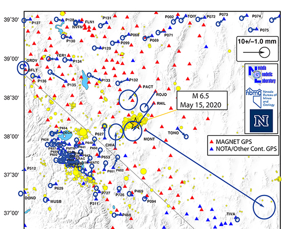Preliminary coseismic displacements from GPS stations in the MAGNET network (Univeristy of Nevada-Reno) and NOTA. MAGNET stations are the red triangles, NOTA and other continuous are in blue. MAGNET station MONT moved 66 mm southeast, and TONO (Tonopah, NV) moved 5 mm in the event. The nearest NOTA station is P627, about 50 km away; MAGNET has about a dozen stations within this distance. The Nevada Geodetic Laboratory will continue to fill in this map as they bring in more data and update the processing in the coming weeks. May 24, 2020. (Bill Hammond, UNR)