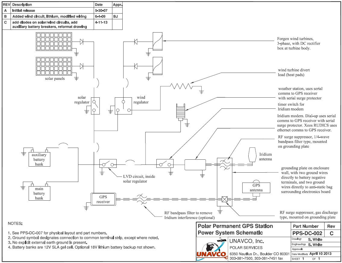 Remote Station Engineering Power Systems Projects Unavco Wind Wiring Diagram System Schematic