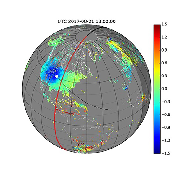 Dr. Shunrong Zhang and researchers at MIT Haystack Observatory and the University of Tromsø have found that the moon's shadow created ionospheric bow waves in its wake during the August eclipse. The figure shows the bow wave in blue dots, which represent GNSS sites that recorded low total electron content measurements as the waves came through. The color bar graph is given in differential total electron content units. The red line indicates local noontime; the white circle indicates the center of the path of totality and the black dotted line indicates the path of totality across the continent. See the linked movie for more details. Figure is courtesy of the author Shunrong Zhang.