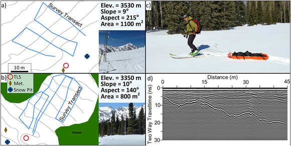Experimental plot sites showing 1 meter ground surface contours and the locations of the terrestrial light detection and ranging scanning, TLS, meteorological towers, and snow pits as well as the associated elevation, slope, aspect, and plot areas for the a. above tree line site and b. near tree line site. c. The ground-penetrating radar unit is shown being towed behind the user on skis and d. an example post processed radar gram for 45 meters of the near tree line survey transect. The figure is courtesy of the author, R. Webb.