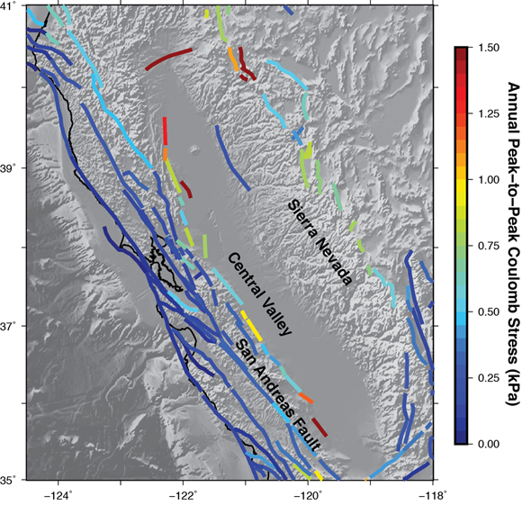 Northern California faults in the UCERF3 fault model shown with the annual peak-to-peak Coulomb stress change from hydrological loading. The figure is courtesy of the author, Christopher Johnson.