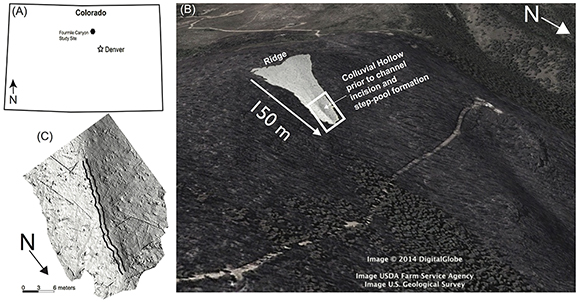 A. Site location in Colorado, USA. B. Oblique view of study site, with gray shaded relief polygon delineating the study area. White box indicates the inset C. C. Shaded relief LiDAR from 7 October 2010 prior to channel incision. Two black lines indicate two longitudinal profiles bounding the stream. 23 additional profiles are obtained between these two bounding profiles. Flow direction of the channel is generally north. The figure is courtesy of the author, F. Rengers.