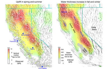 Plate Boundary Observatory Evaluates California's Water Resources