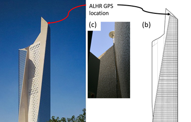 Catching a Tall Building's Response to an Earthquake with GPS