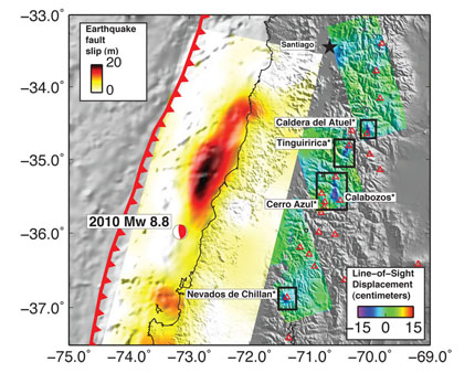 Map of southern Chile showing the location of earthquake fault slip from the Maule, Chile earthquake in 2010 (Mw 8.8) and images from satellite radar of ground subsidence (up to 15 cm) at 5 volcanoes triggered by the earthquake. The deforming volcanoes are labeled, the radar data comes from the Japanese Aerospace Exploration Agency, and the model of the earthquake slip comes from Lorito and others (2011). Figure courtesy of Matthew Pritchard.