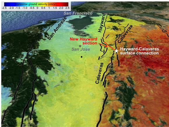 Mean horizontal velocity map from a compilation of SAR data from 1992-2011 in the San Francisco Bay Area. The colors show the speed at which the ground is moving relative to a centrally located reference point (square). Blue colors show northwestward motion and red colors show southeastward motion. The red line show the newly found location of the Hayward fault south of Fremont and the white star shows the location of the surface junction between Hayward and Calaveras. Credit: Estelle Chaussard