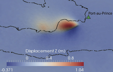 Dynamic Rupture Model for the 2010 Haiti Earthquake