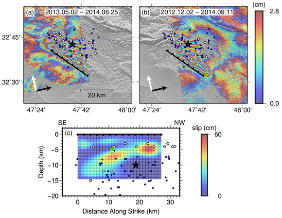 (a,b) RADARSAT-2 interferograms of the 18 August 2014 Mw 6.2 Mormori earthquake. (c) Cross section view of the coseismic slip distribution. Blue circles, aftershocks recorded for the first 10 days following the mainshock; while circles, aftershocks with known focal mechanism solution; black star, mainshock epicenter; Green beach ball, centroid depth estimated from local seismic observations. Credit: Mahdi Motagh.