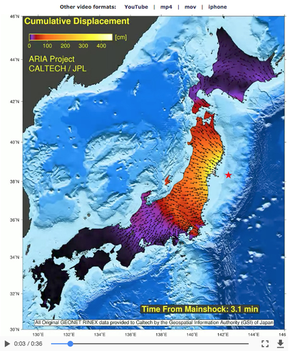 Sceenshot of a simulation of the ground displacement from GPS/GNSS sites of GEONET for the Tohoku-Oki earthquake. This simulation shows how much the land in Japan moved during the first 35 minutes following the start of the Tohoku earthquake (which itself lasted two minutes). The arrows show the direction of movement of each GPS station, and the color of the land shows the magnitude of its cumulative displacement.These simulations are made possible because of the density of GPS stations in Japan (about 1200 GPS stations, or approximately one GPS station every 30 kilometers). The preliminary GPS displacement data that these animations are based on are provided by the ARIA team at JPL and Caltech. All original GEONET RINEX data provided to Calech by the Geospatial Information Authority (GSI) of Japan. Credit: Francisco Ortega/Caltech. Simulation is available here: http://www.tectonics.caltech.edu/slip_history/2011_taiheiyo-oki/Displacement/