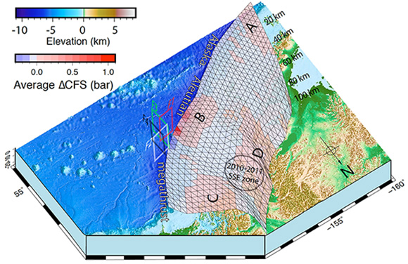 Coulomb failure stress changes, deltaCFS, on the interface of the eastern Aleutian subduction zone. Capital letters A, B, C, and D denote four separate regions of increased Coulomb stress. The megathrust interface is discretized into triangular meshes using the subduction interface model Slab1.0 from Hayes et al. 2012. The gray ellipse delineates the region of the 2010–2011 slow-slip event; Wei et al., 2012. Four fault planes are outlined using different colors with corresponding labels. Figure is courtesy of the author Bin Zhao.