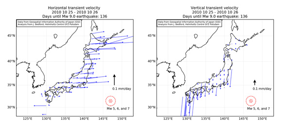 Horizontal velocity transients, left panel and vertical velocity transients, right panel for select GNSS stations that are part of Japan's GEONET. Blue arrows show the amount and direction of motion of the stations in millimeters per day, based on black arrow scale bar. These motions occur 136 days before the 2011 M9 Tohoku-oki earthquake. Figure is courtesy of the author, J. Bedford.