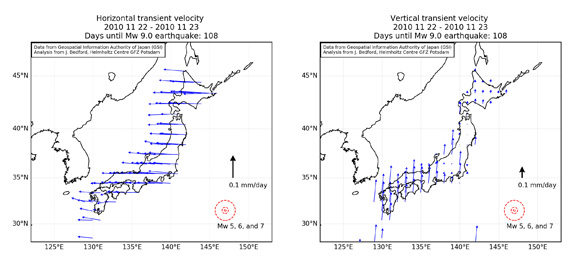 Horizontal velocity transients, left panel and vertical velocity transients, right panel for select GNSS stations that are part of Japan's GEONET. Blue arrows show the amount and direction of motion of the stations in millimeters per day, based on black arrow scale bar. These motions occur 108 days before the 2011 M9 Tohoku-oki earthquake. Figure is courtesy of the author, J. Bedford.