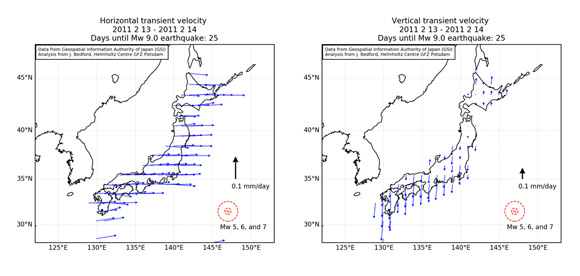 Horizontal velocity transients, left panel and vertical velocity transients, right panel for select GNSS stations that are part of Japan's GEONET. Blue arrows show the amount and direction of motion of the stations in millimeters per day, based on black arrow scale bar. These motions occur 25 days before the 2011 M9 Tohoku-oki earthquake. Figure is courtesy of the author, J. Bedford.