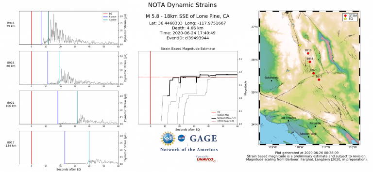 Dynamic strain and magnitude estimates from four borehole strainmeters, and their combined solution, compared to the USGS magnitude solution using only seimic data (M 5.8, red dashed line)