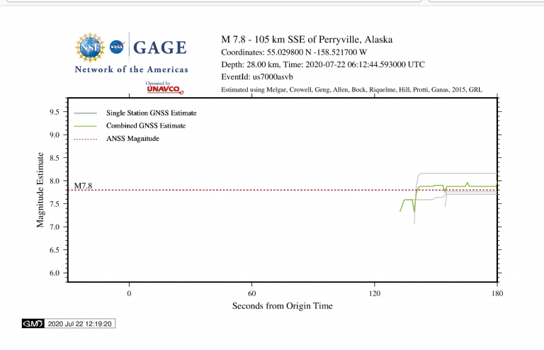 Earthquake magnitude estimate calculated from the peak ground displacements (PGDs) measured by GPS/GNSS stations.