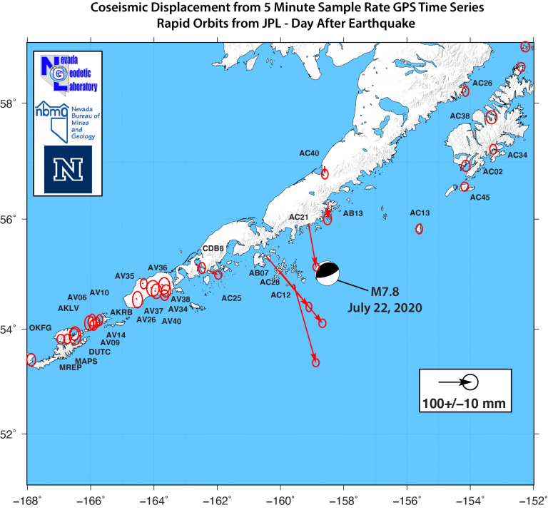 On July 22, 2020 a thrust earthquake occurred offshore at 28 km depth within the Aleutian trench where the Pacific Plate subducts beneath the North American plate.