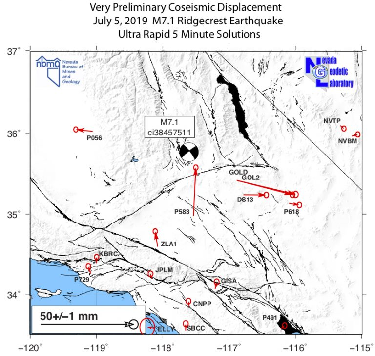 Ultra rapid analysis coseismic offsets for 6 July 2019 event