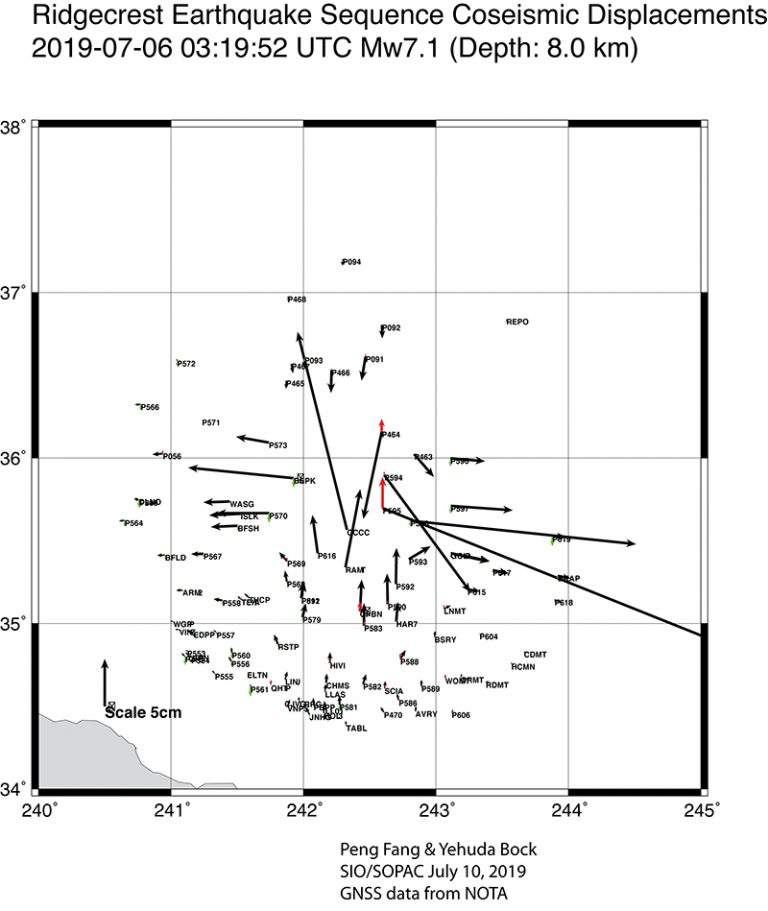 Coseismic displacements for the M 7.1 event