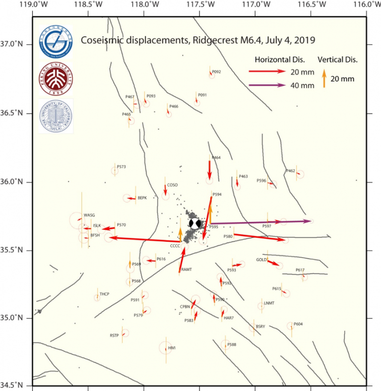 GPS derived coseismic displacements of Mw6.4 foreshock