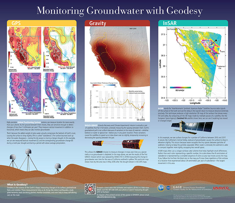 thumbnail of groundwater wall poster