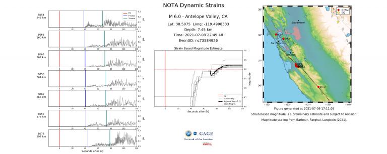 plot of borehole strainmeter data