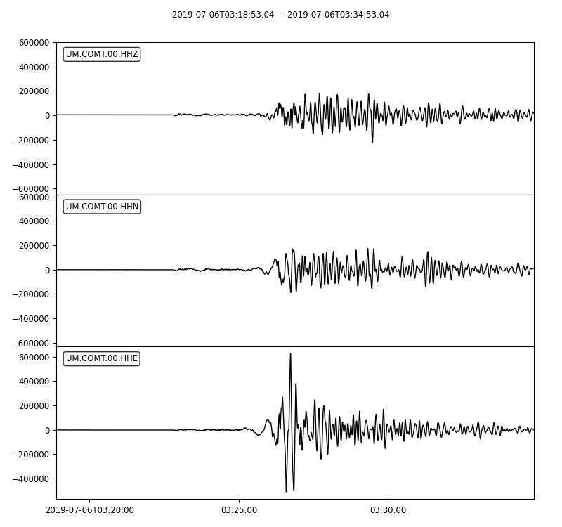 Three seismograms collected by Courtenay Duzet.
